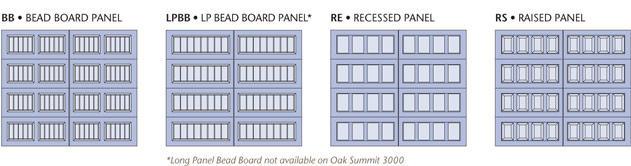 The Oak Summit Collection panel options